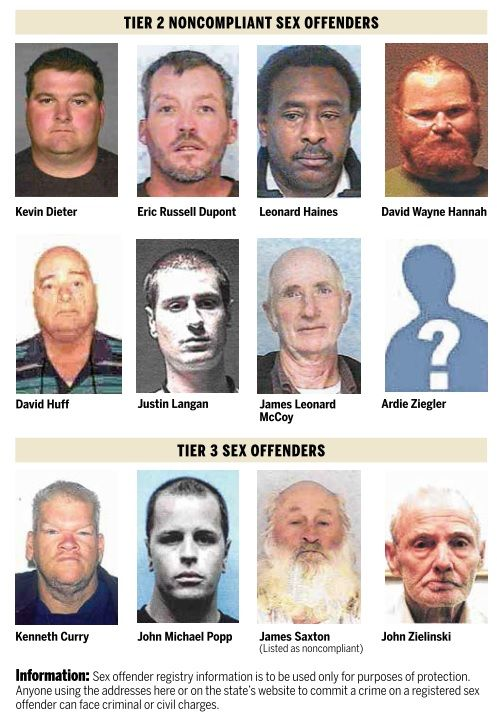 Information of sex offenders